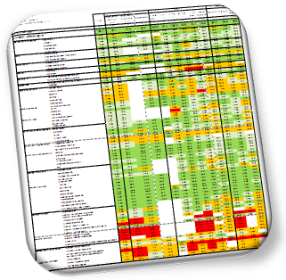 Customer Satisfaction Index from MarketingStat