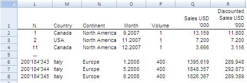 Sample size big data analysis