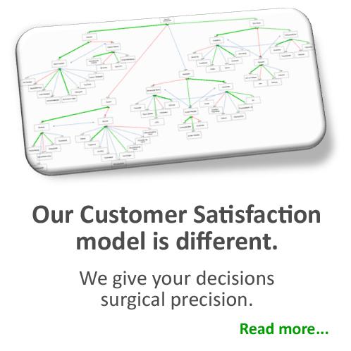 MarketingStat - Customer Satisfaction