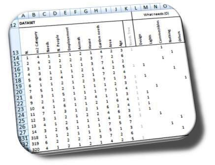 Exampole of online survey data table