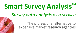 Survey Data Analysis service